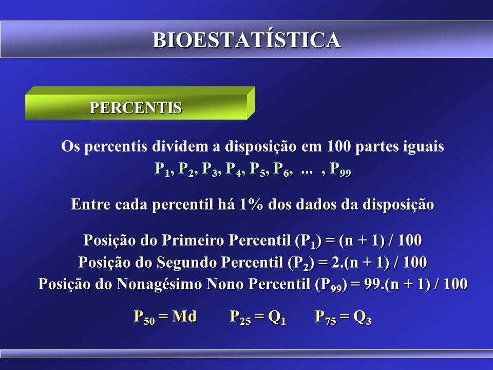 BIOESTATÍSTICA Os Decis dividem a disposição em 10 partes iguais D 1, D 2, D 3, D 4 D 5, D 6, D 7, D 8, D 9 D 1, D 2, D 3, D 4, D 5, D 6, D 7, D 8, D 9 Entre cada decil há 10% dos dados da disposição Posição do Primeiro Decil (D 1 ) = (n + 1) / 10 Posição do Segundo Decil (D 2 ) = 2.(n + 1) / 10 Posição do Nono Decil (D 9 ) = 9.(n + 1) / 10 O Quinto Decil coincide com a Mediana (D 5 = Md) DECIS