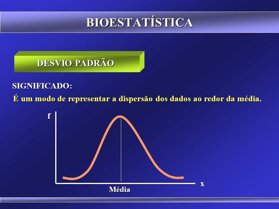 BIOESTATÍSTICA Variância da Amostra ( s 2 ou v ) s 2 = ( x - x ) 2 / ( n -1 ) Desvio Padrão da amostra ( s ou DP ) = Raiz quadrada da variância s s 2 A dispersão nas amostras é menor do que na população, por isso é que se faz este ajuste matemático VARIÂNCIA E DESVIO PADRÃO NA AMOSTRA