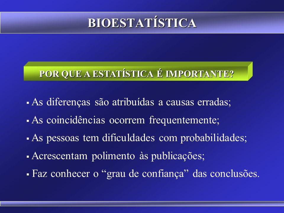 BIOESTATÍSTICA LIVROS DE ESTATÍSTICA
