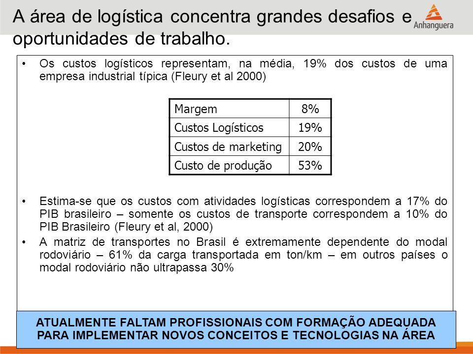 A área de logística concentra grandes desafios e oportunidades de trabalho. Os custos logísticos representam, na média, 19% dos custos de uma empresa