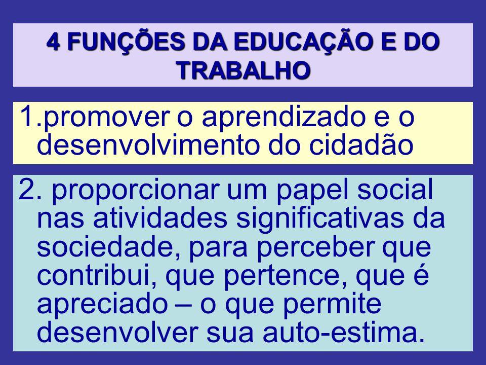 4 FUNÇÕES DA EDUCAÇÃO E DO TRABALHO 1.promover o aprendizado e o desenvolvimento do cidadão 2.
