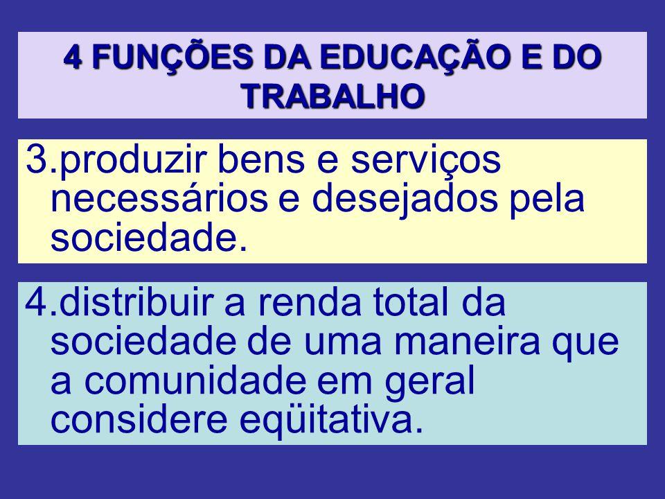 4 FUNÇÕES DA EDUCAÇÃO E DO TRABALHO 3.produzir bens e serviços necessários e desejados pela sociedade.