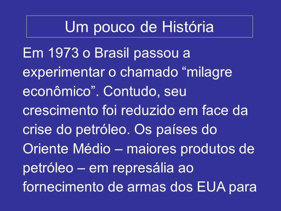 Um pouco de História Em 1973 o Brasil passou a experimentar o chamado milagre econômico.