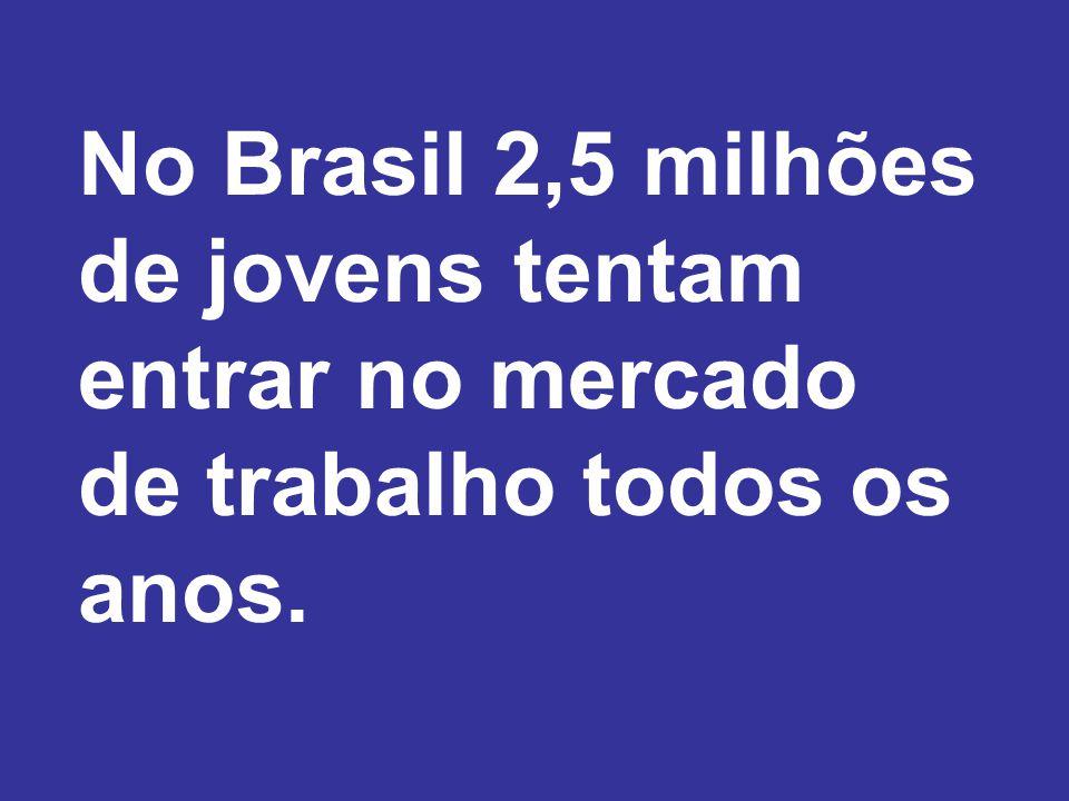 No Brasil 2,5 milhões de jovens tentam entrar no mercado de trabalho todos os anos.