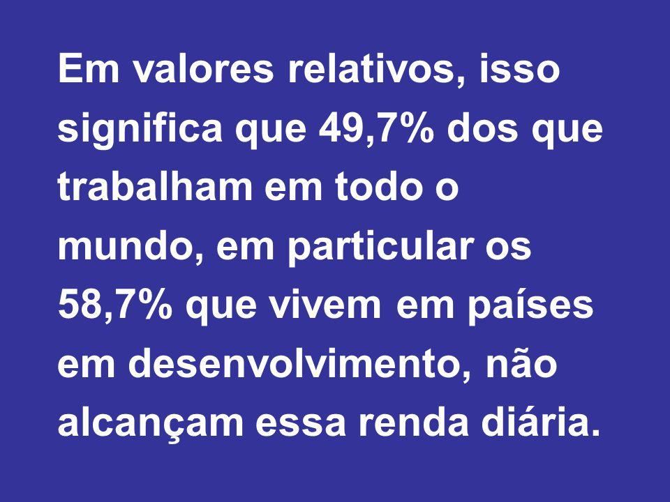 Em valores relativos, isso significa que 49,7% dos que trabalham em todo o mundo, em particular os 58,7% que vivem em países em desenvolvimento, não alcançam essa renda diária.