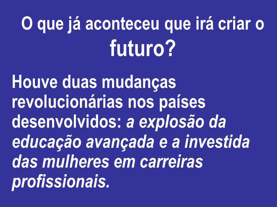 O que já aconteceu que irá criar o futuro.