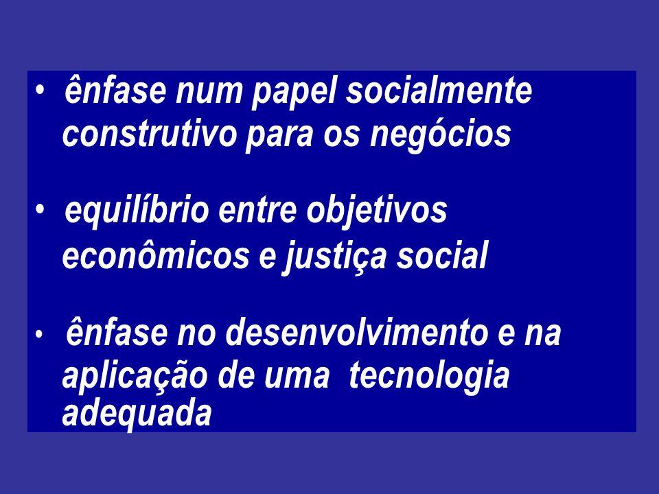 ênfase num papel socialmente construtivo para os negócios equilíbrio entre objetivos econômicos e justiça social ênfase no desenvolvimento e na aplicação de uma tecnologia adequada