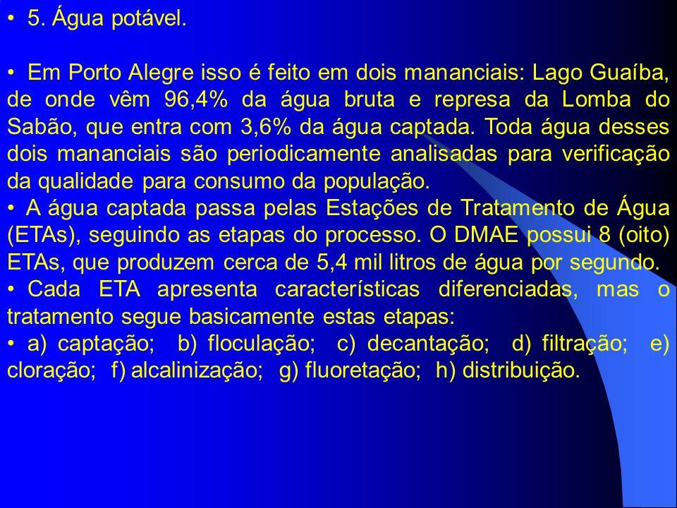 5. Água potável. Em Porto Alegre isso é feito em dois mananciais: Lago Guaíba, de onde vêm 96,4% da água bruta e represa da Lomba do Sabão, que entra