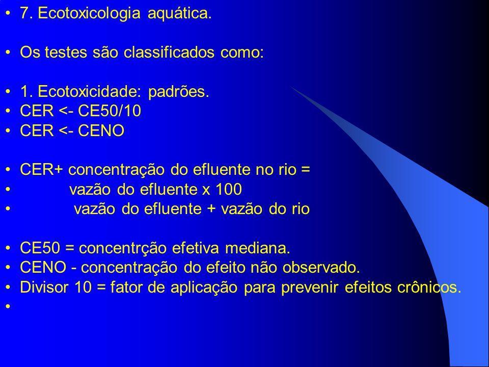 7. Ecotoxicologia aquática. Os testes são classificados como: 1. Ecotoxicidade: padrões. CER <- CE50/10 CER <- CENO CER+ concentração do efluente no r