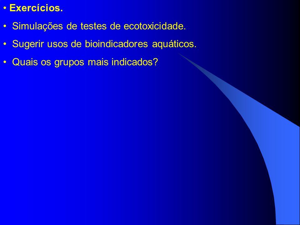 Exercícios. Simulações de testes de ecotoxicidade. Sugerir usos de bioindicadores aquáticos. Quais os grupos mais indicados?