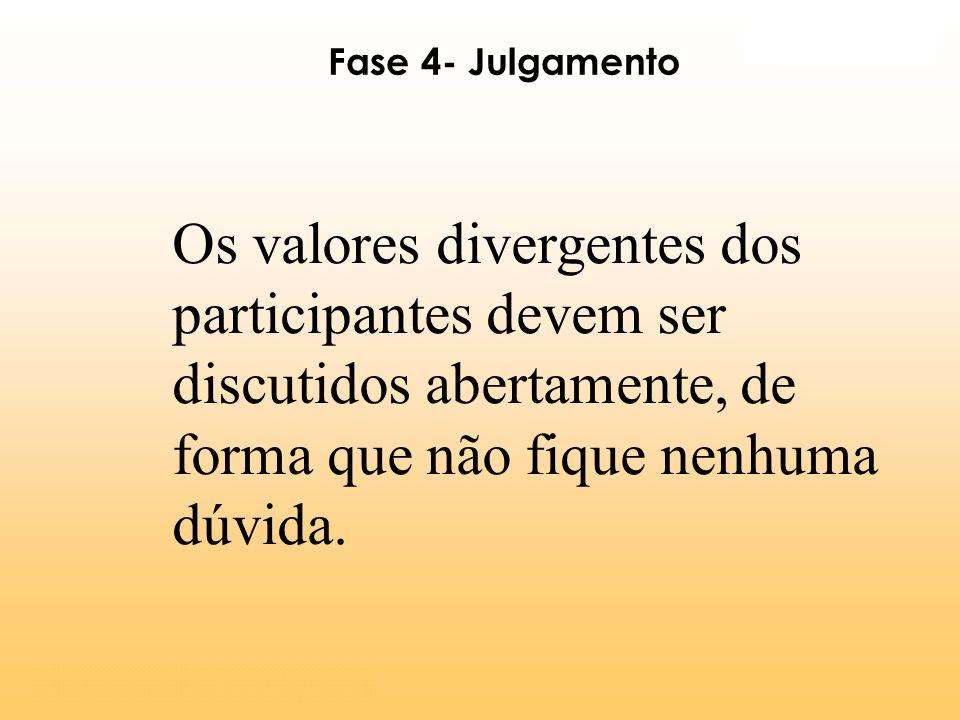 Os valores divergentes dos participantes devem ser discutidos abertamente, de forma que não fique nenhuma dúvida.