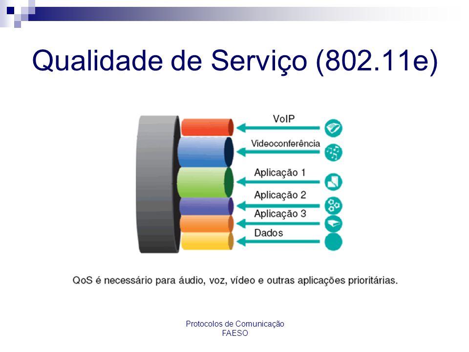 Protocolos de Comunicação FAESO Qualidade de Serviço (802.11e)