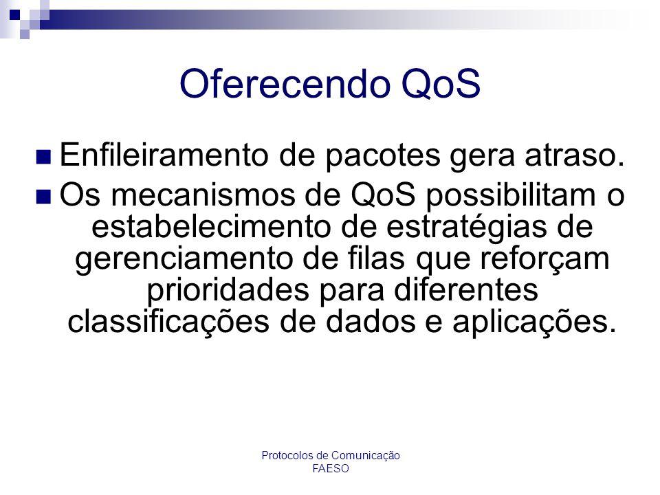 Protocolos de Comunicação FAESO Oferecendo QoS Enfileiramento de pacotes gera atraso. Os mecanismos de QoS possibilitam o estabelecimento de estratégi