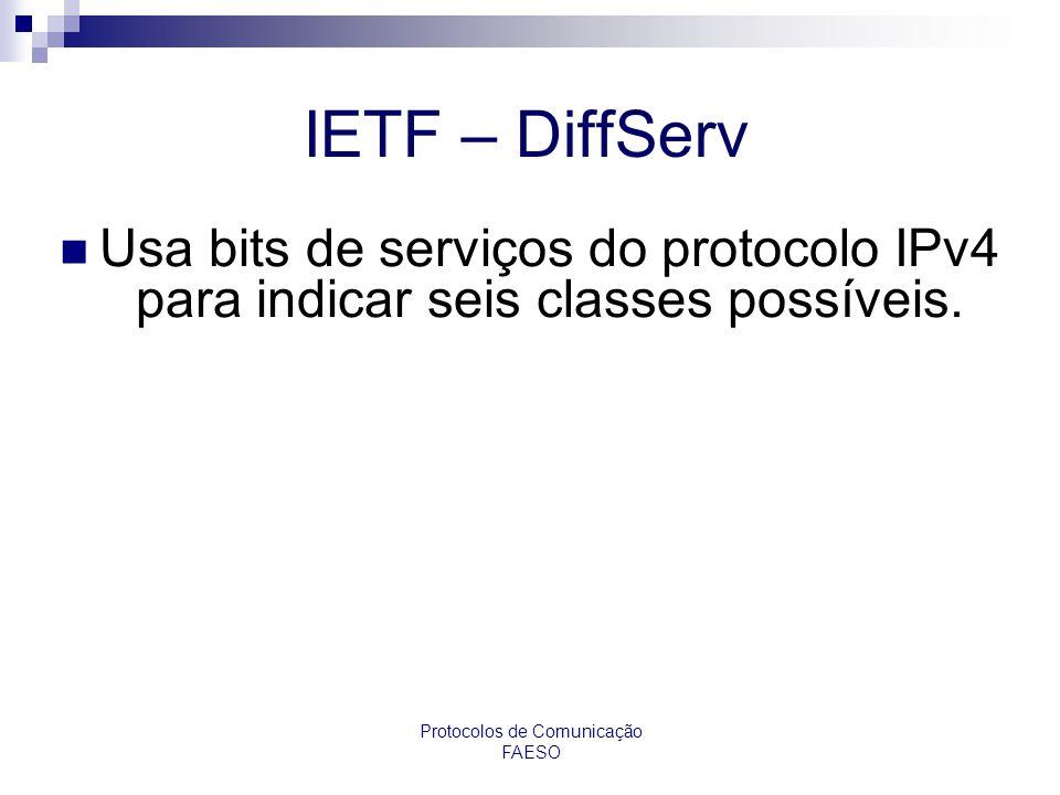 Protocolos de Comunicação FAESO IETF – DiffServ Usa bits de serviços do protocolo IPv4 para indicar seis classes possíveis.