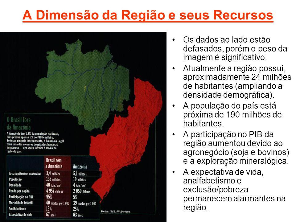 A Dimensão da Região e seus Recursos Os dados ao lado estão defasados, porém o peso da imagem é significativo. Atualmente a região possui, aproximadam