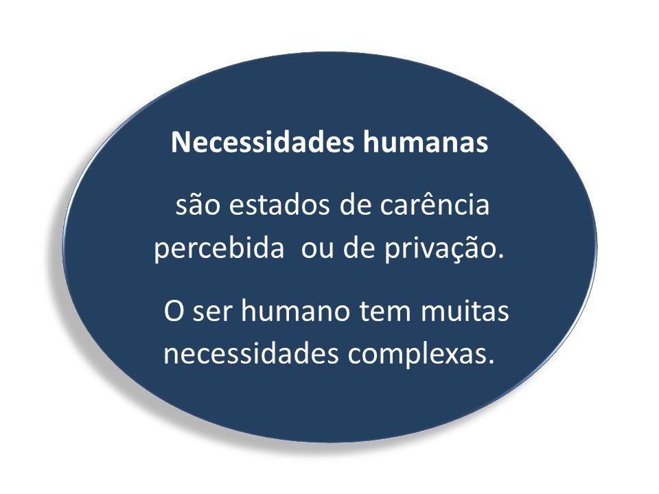 Necessidades humanas são estados de carência percebida ou de privação. O ser humano tem muitas necessidades complexas. Necessidades humanas são estado