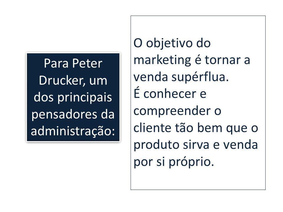 Para Peter Drucker, um dos principais pensadores da administração: O objetivo do marketing é tornar a venda supérflua. É conhecer e compreender o clie