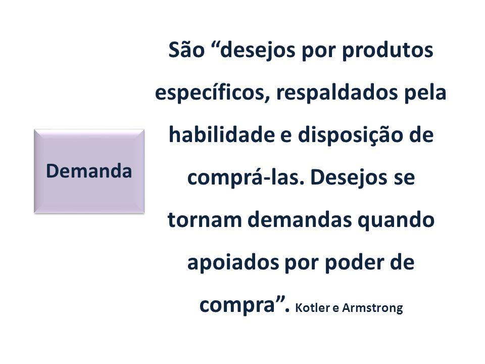 São desejos por produtos específicos, respaldados pela habilidade e disposição de comprá-las. Desejos se tornam demandas quando apoiados por poder de