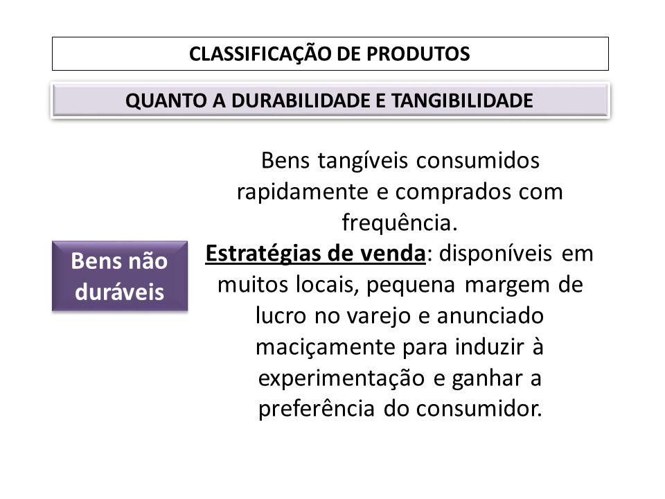 CLASSIFICAÇÃO DE PRODUTOS QUANTO A DURABILIDADE E TANGIBILIDADE Bens não duráveis Bens tangíveis consumidos rapidamente e comprados com frequência. Es