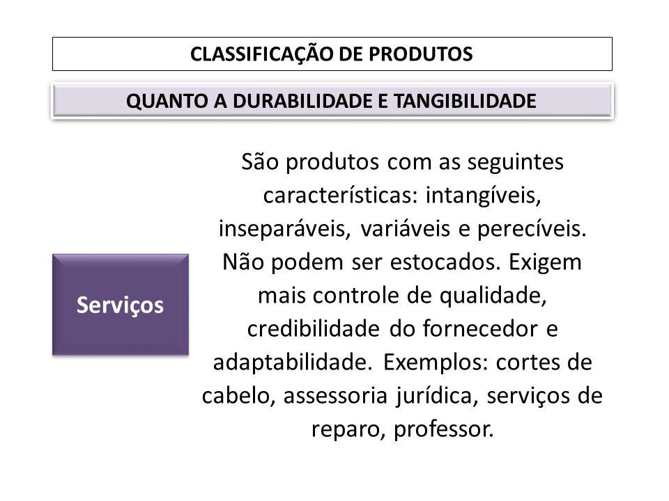 CLASSIFICAÇÃO DE PRODUTOS QUANTO A DURABILIDADE E TANGIBILIDADE Serviços São produtos com as seguintes características: intangíveis, inseparáveis, var