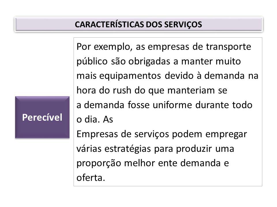 CARACTERÍSTICAS DOS SERVIÇOS Perecível Por exemplo, as empresas de transporte público são obrigadas a manter muito mais equipamentos devido à demanda