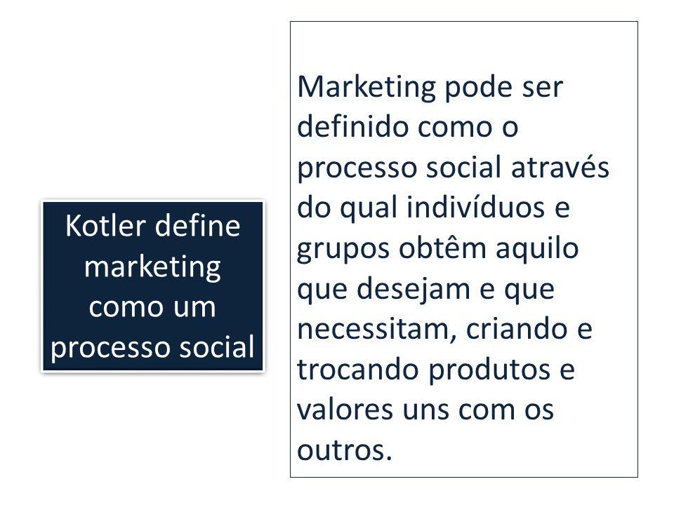 Kotler define marketing como um processo social Marketing pode ser definido como o processo social através do qual indivíduos e grupos obtêm aquilo qu