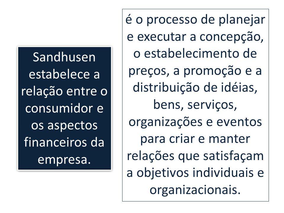 Sandhusen estabelece a relação entre o consumidor e os aspectos financeiros da empresa. é o processo de planejar e executar a concepção, o estabelecim