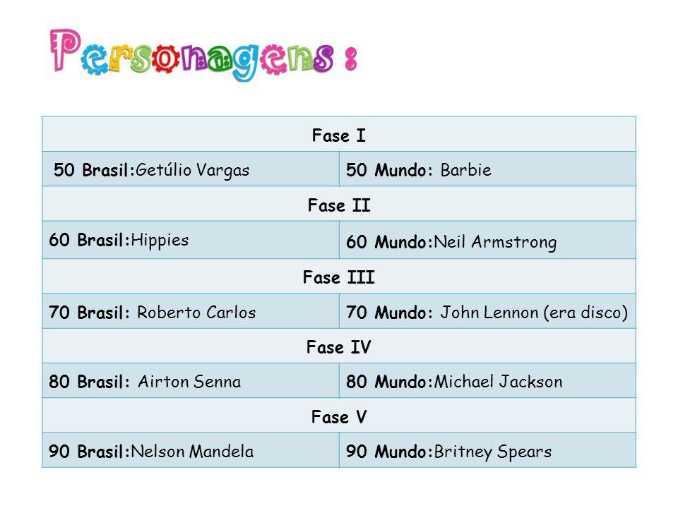 Fase I 50 Brasil:Getúlio Vargas50 Mundo: Barbie Fase II 60 Brasil:Hippies 60 Mundo:Neil Armstrong Fase III 70 Brasil: Roberto Carlos70 Mundo: John Len