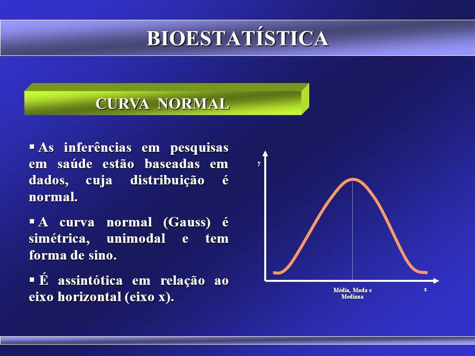 BIOESTATÍSTICA CURVA NORMAL É descrita pela média e pelo desvio padrão. É descrita pela média e pelo desvio padrão. A mediana, a média e a moda coinci
