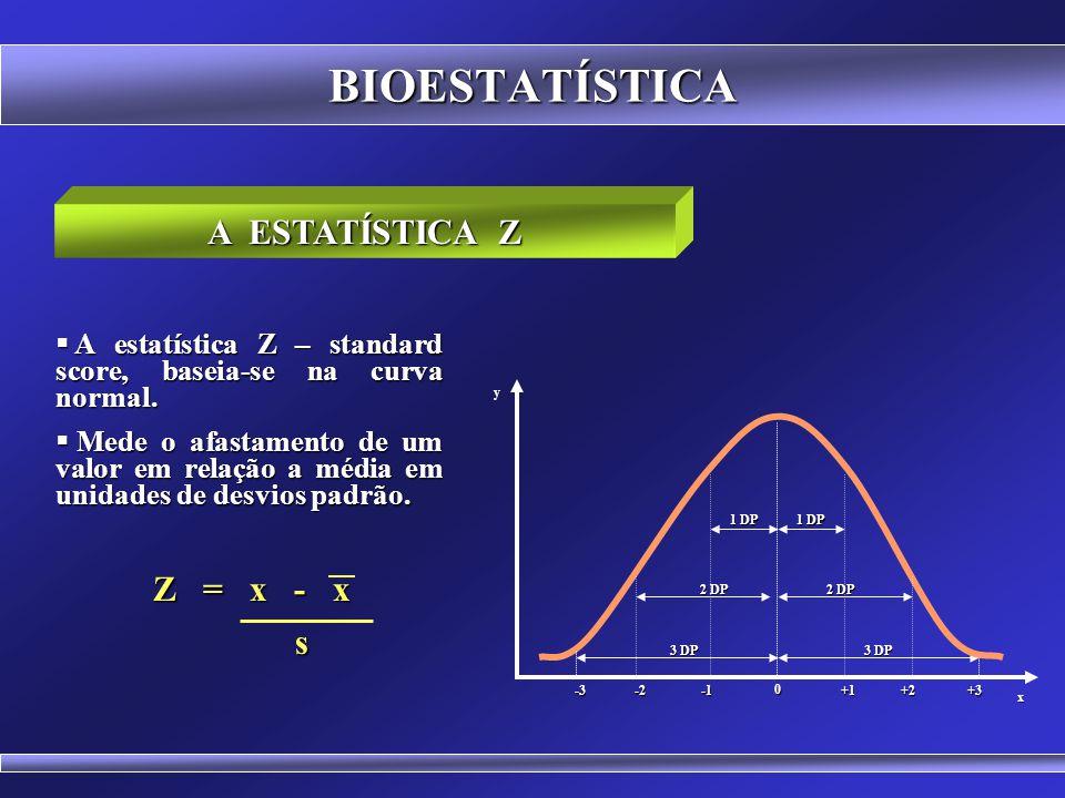 BIOESTATÍSTICA CURVA NORMAL As inferências em pesquisas em saúde estão baseadas em dados, cuja distribuição é normal. As inferências em pesquisas em s