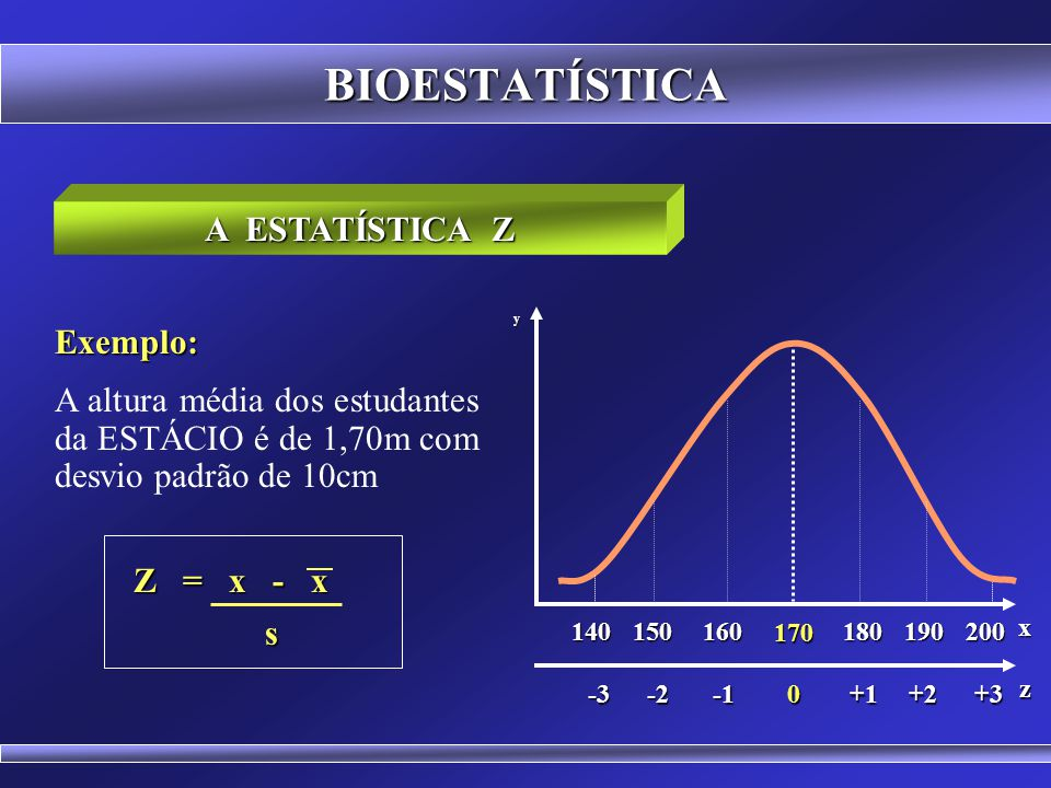 BIOESTATÍSTICA A ESTATÍSTICA Z 0 x y 1 DP 2 DP 3 DP +1-2+2 +3-3 A estatística Z – standard score, baseia-se na curva normal. A estatística Z – standar