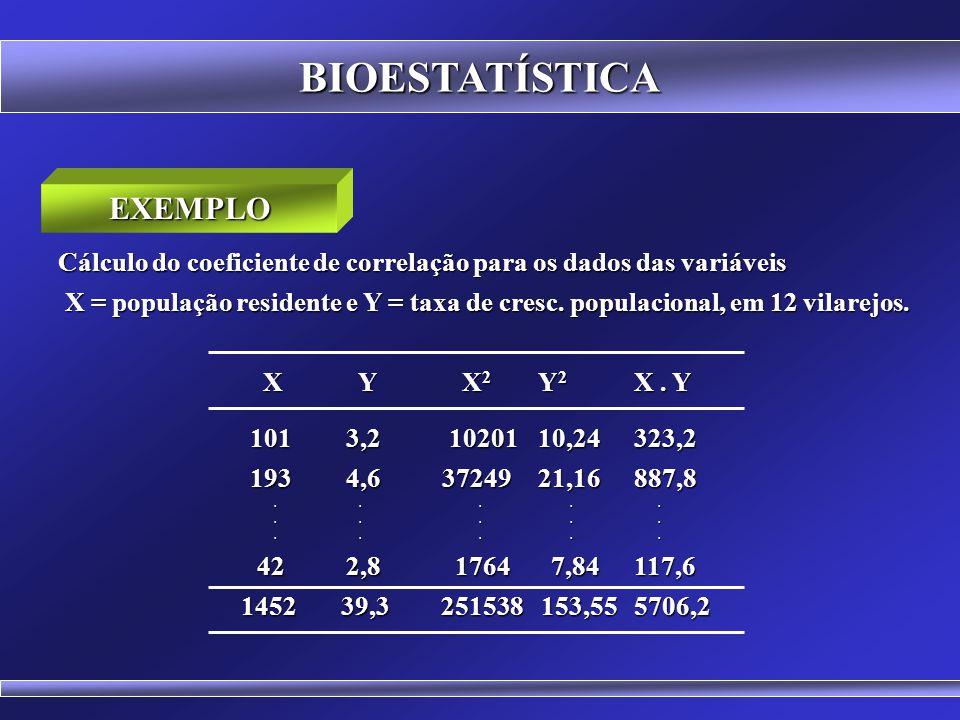BIOESTATÍSTICA COEFICIENTE DE CORRELAÇÃO DE PEARSON r = n. (X.Y) - X. Y n. X 2 - ( X) 2. n. Y 2 - ( Y) 2 n. X 2 - ( X) 2. n. Y 2 - ( Y) 2 (X.Y) = Faze