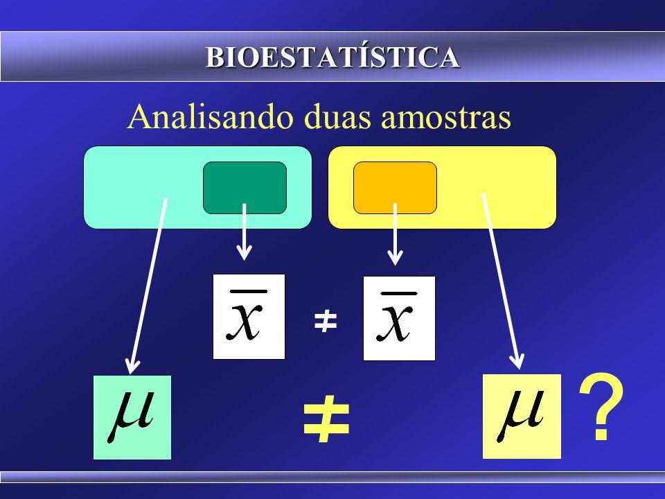 Testes de duas amostras As médias das duas amostras são iguais? BIOESTATÍSTICA