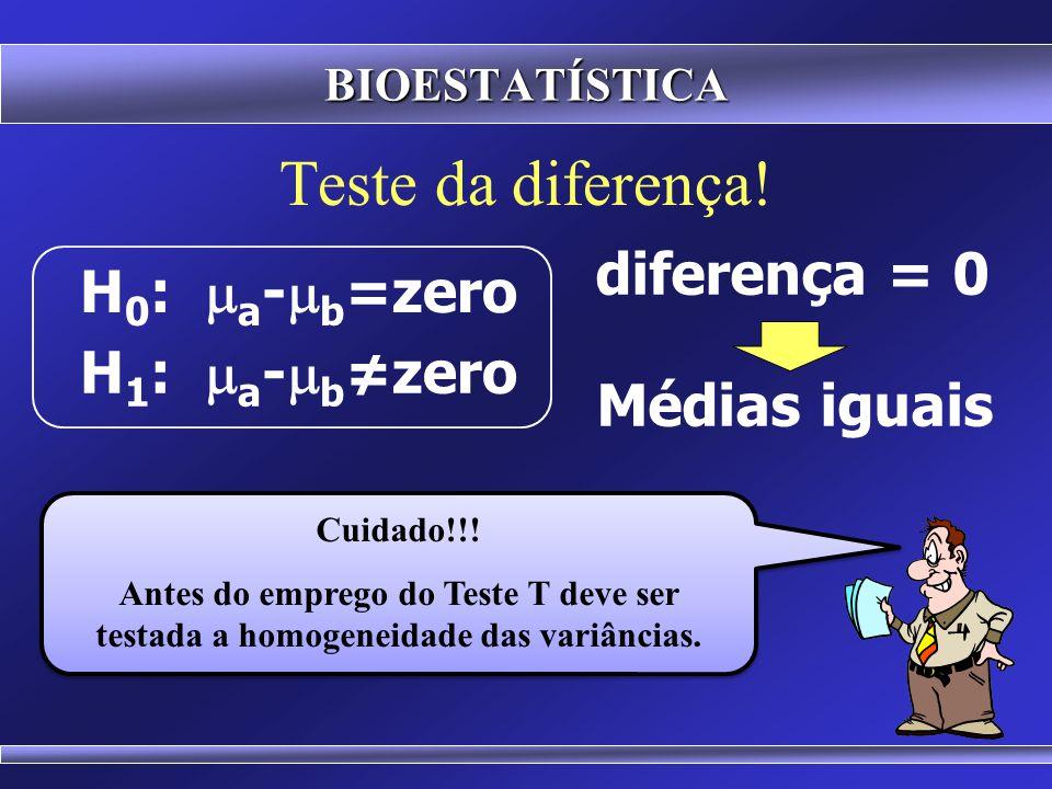 Teste da diferença! H 0 : a - b =zero H 1 : a - b zero diferença = 0 Médias iguais BIOESTATÍSTICA