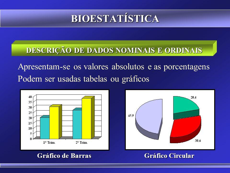BIOESTATÍSTICA EXERCÍCIO N o 2 Em uma amostra de estudantes foram coletadas as seguintes alturas em metros: 1,70 1,58 1,67 1,72 1,70 1,71 1,75 1,58 1,