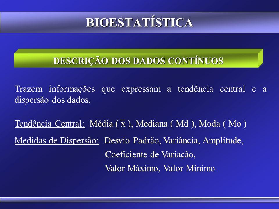 BIOESTATÍSTICA DESCRIÇÃO DE DADOS NOMINAIS E ORDINAIS Gráfico de Linhas (não é usado; restrito a dados contínuos) Gráfico de Barras Horizontal