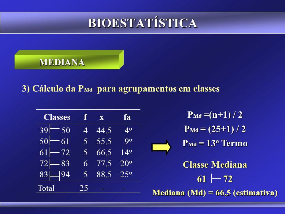 BIOESTATÍSTICA 2) Cálculo da posição da mediana para valores distintos x f fa 2 3 3 o 3 3 6 o 4 4 10 o 5 9 19 o 6 6 25 o 7 2 27 o 8 1 28 o Total 28 -