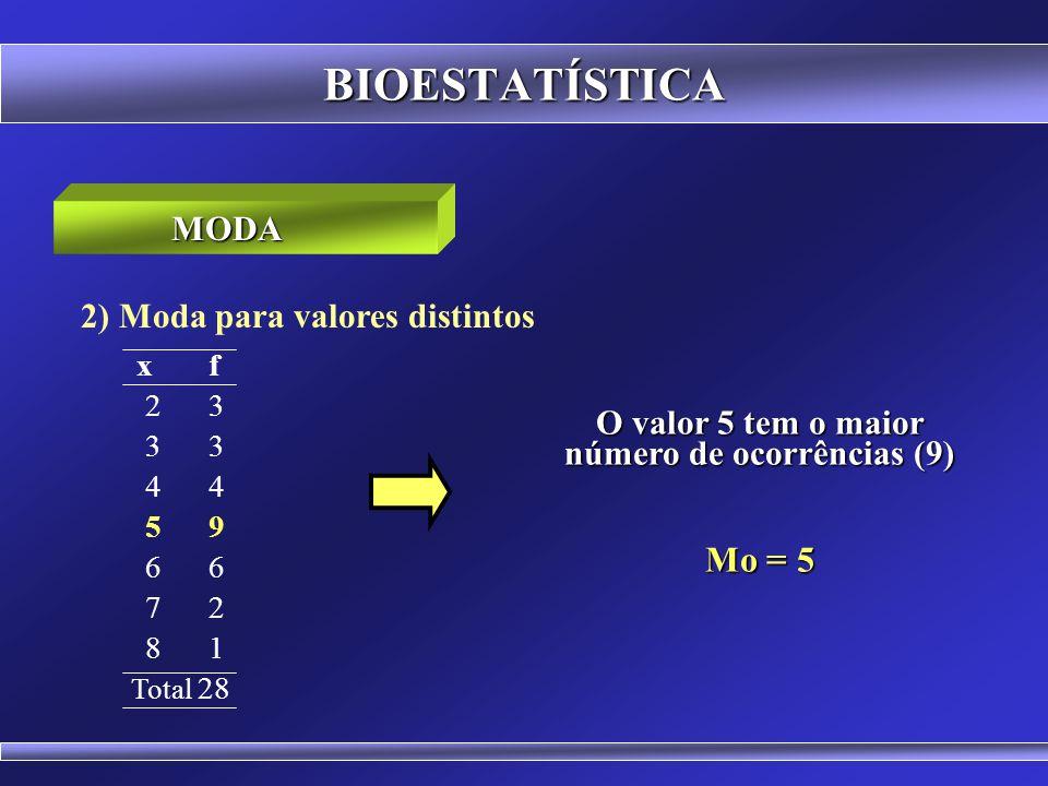 BIOESTATÍSTICA É o valor que ocorre com maior frequência em um conjunto de dados. Símbolo = Mo MODA 1) Moda para dados simples Exemplos: 2, 3, 4, 5, 6