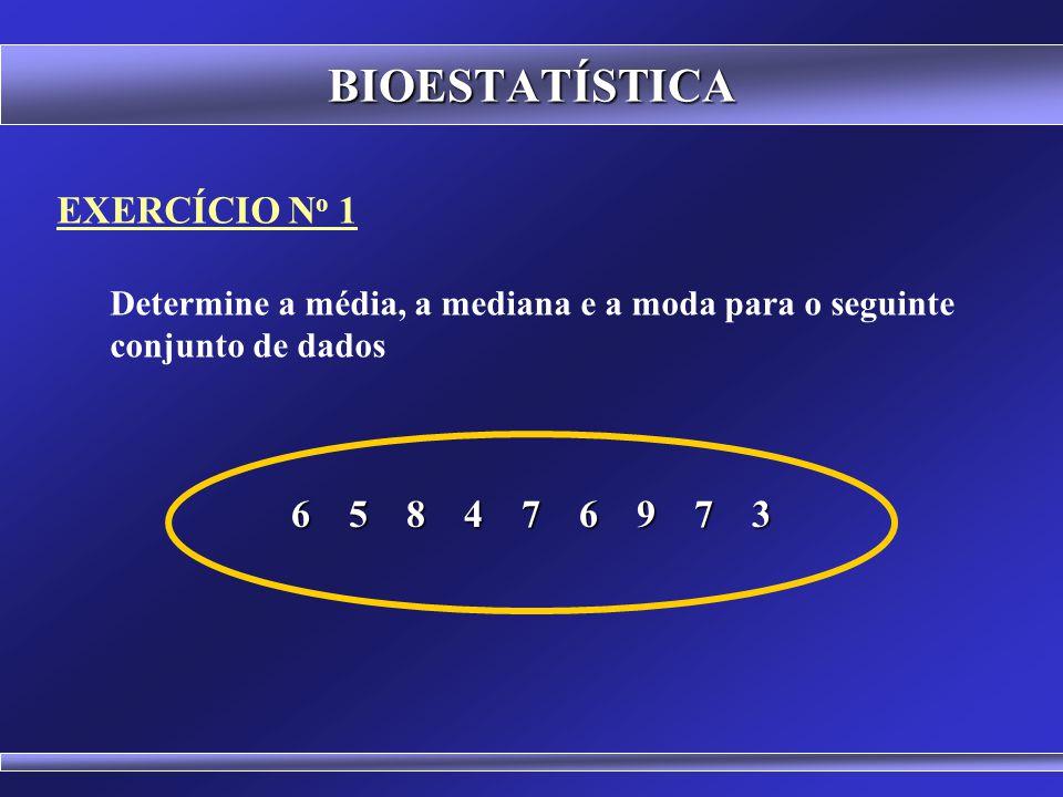 BIOESTATÍSTICA MÉDIA: Dados Numéricos e Intervalares É a medida mais utilizada. MODA: Dados Nominais MEDIANA: Dados Ordinais USO DAS MEDIDAS DE TENDÊN