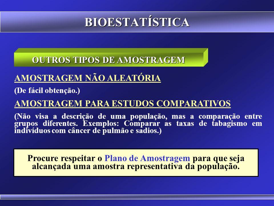 BIOESTATÍSTICA AMOSTRAGEM ALEATÓRIA SIMPLES (Tem que obedecer a propriedade de qualquer elemento da população ter a mesma chance de pertencer à amostr