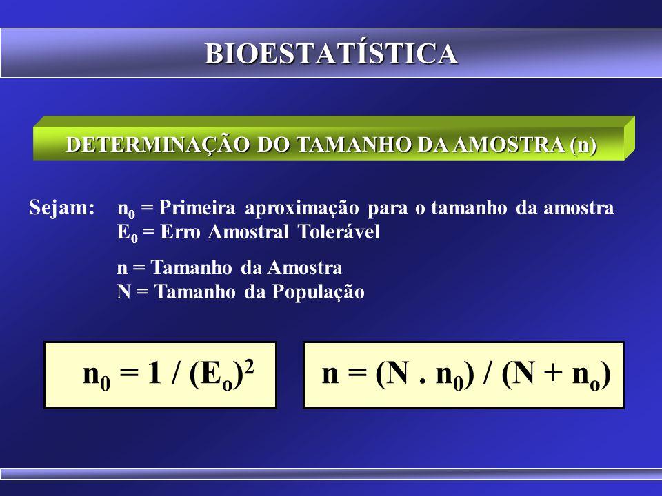 BIOESTATÍSTICA AMOSTRAGEM NÃO ALEATÓRIA (De fácil obtenção.) AMOSTRAGEM PARA ESTUDOS COMPARATIVOS (Não visa a descrição de uma população, mas a compar