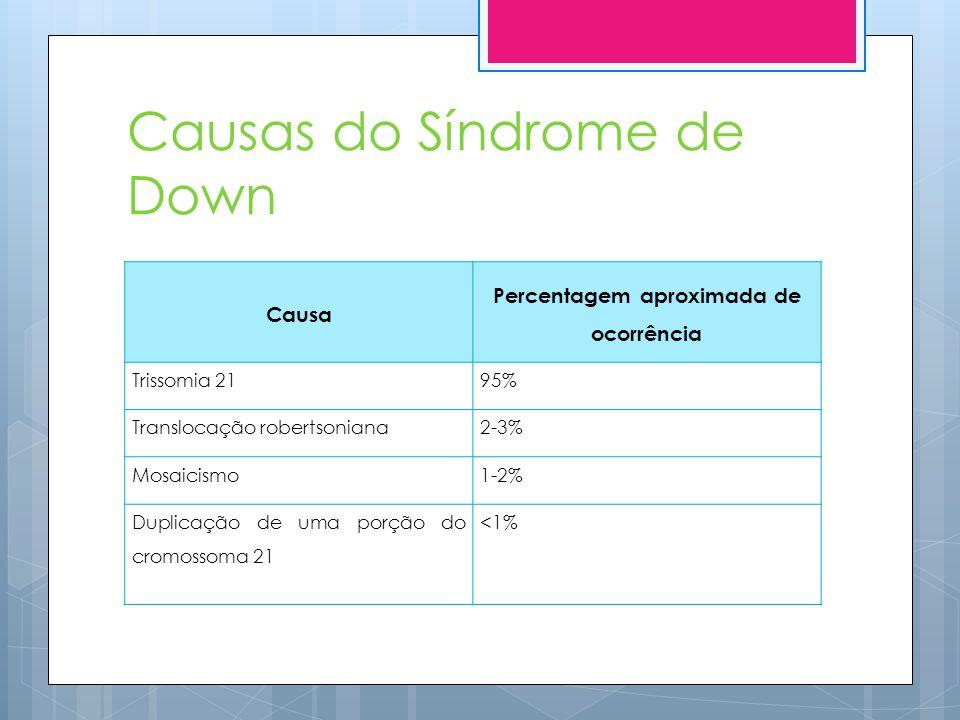Estudos evidenciam uma baixa correlação genótipo/fenótipo o que indica que a gravidade dos sintomas não está directamente relacionada com a percentagem de células trissómicas num recém-nascido portador de Síndrome de Patau.