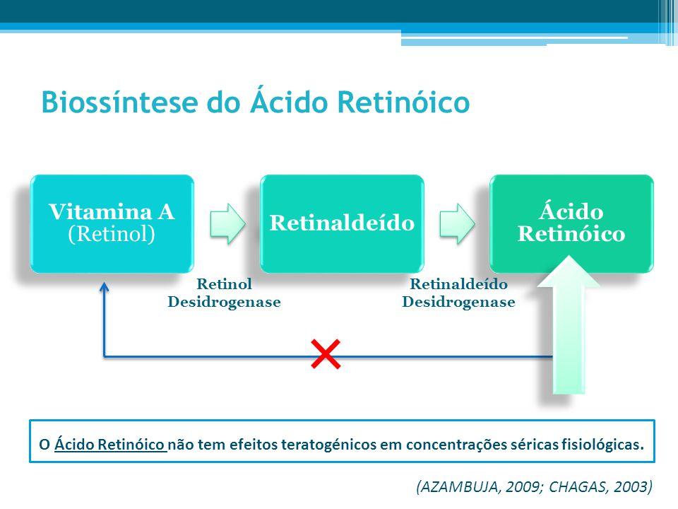 Vitamina A (Retinol) Retinaldeído Ácido Retinóico Biossíntese do Ácido Retinóico Retinol Desidrogenase Retinaldeído Desidrogenase O Ácido Retinóico não tem efeitos teratogénicos em concentrações séricas fisiológicas.