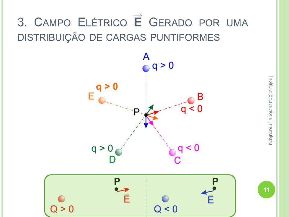 3. C AMPO E LÉTRICO E G ERADO POR UMA DISTRIBUIÇÃO DE CARGAS PUNTIFORMES 11 Instituto Educacional Imaculada