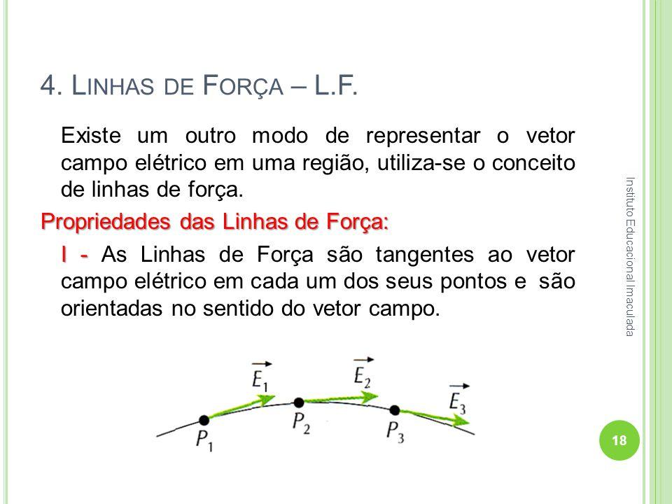 4. L INHAS DE F ORÇA – L.F. Existe um outro modo de representar o vetor campo elétrico em uma região, utiliza-se o conceito de linhas de força. Propri