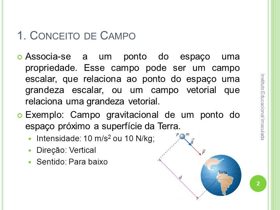 1. C ONCEITO DE C AMPO Associa-se a um ponto do espaço uma propriedade. Esse campo pode ser um campo escalar, que relaciona ao ponto do espaço uma gra