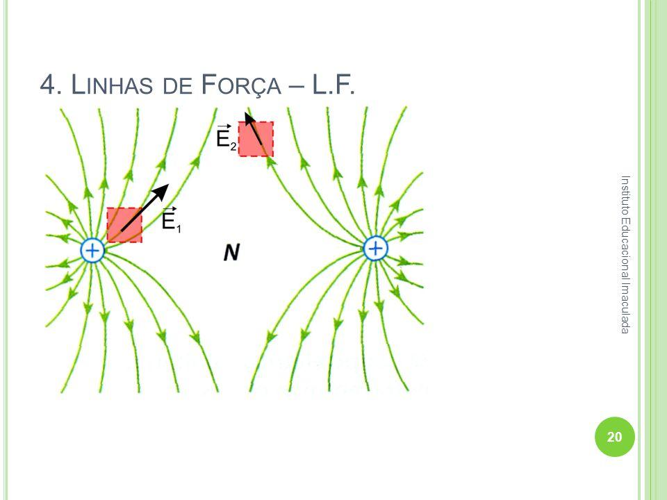 Propriedades das Linhas de Força: II – II – Na região onde há maior concentração ou densidade de Linhas de Força, a intensidade do campo elétrico é ma