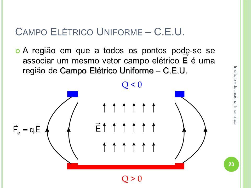 C AMPO E LÉTRICO U NIFORME – C.E.U. Campo Elétrico Uniforme C.E.U. A região em que a todos os pontos pode-se se associar um mesmo vetor campo elétrico