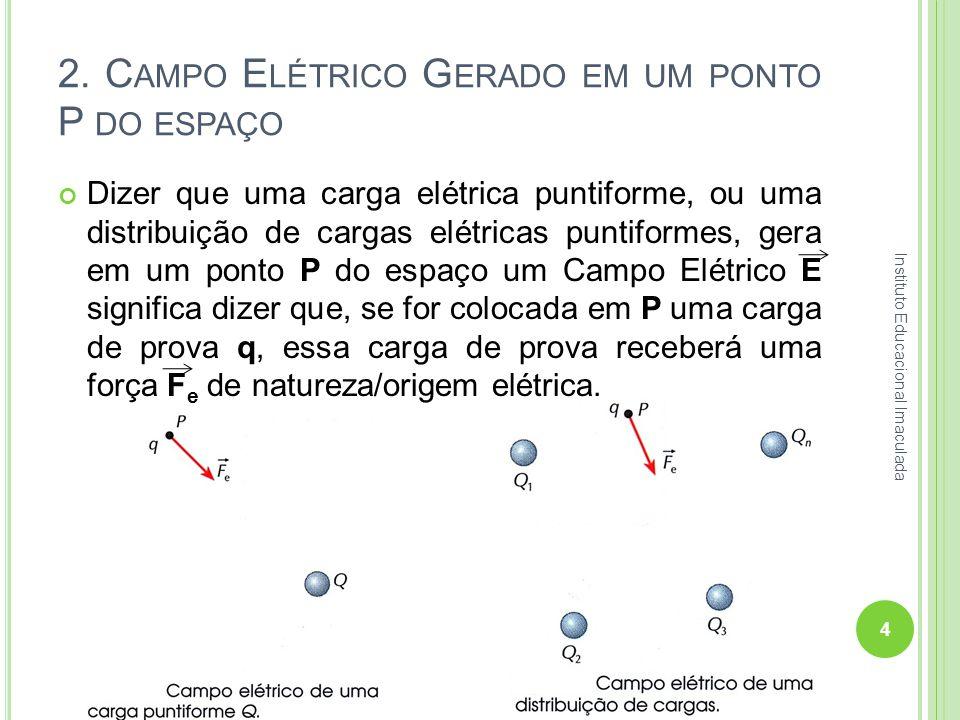 2. C AMPO E LÉTRICO G ERADO EM UM PONTO P DO ESPAÇO Dizer que uma carga elétrica puntiforme, ou uma distribuição de cargas elétricas puntiformes, gera