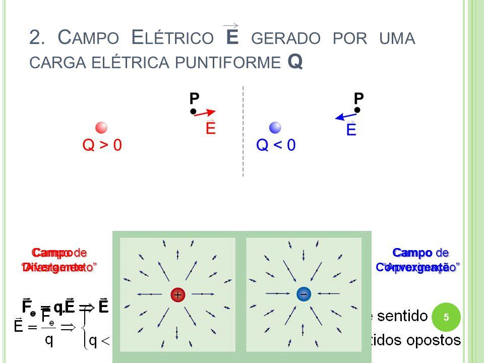 E XERCÍCIO (UNICAMP - 1994) Partículas (núcleo de um átomo de Hélio), partículas (elétrons) e radiação (onda eletromagnética) penetram, com velocidades comparáveis, perpendicularmente a um campo elétrico uniforme existente numa região do espaço, descrevendo as trajetórias esquematizadas na figura a seguir.